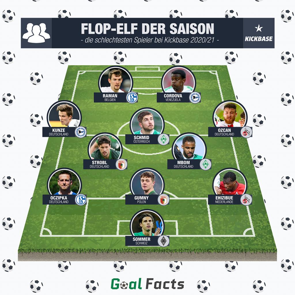 """Team """"Flop-Elf der Saison"""""""
